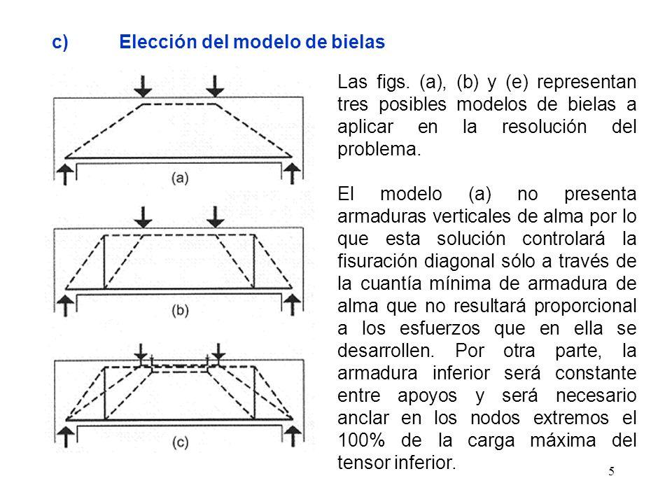 5 c)Elección del modelo de bielas Las figs. (a), (b) y (e) representan tres posibles modelos de bielas a aplicar en la resolución del problema. El mod