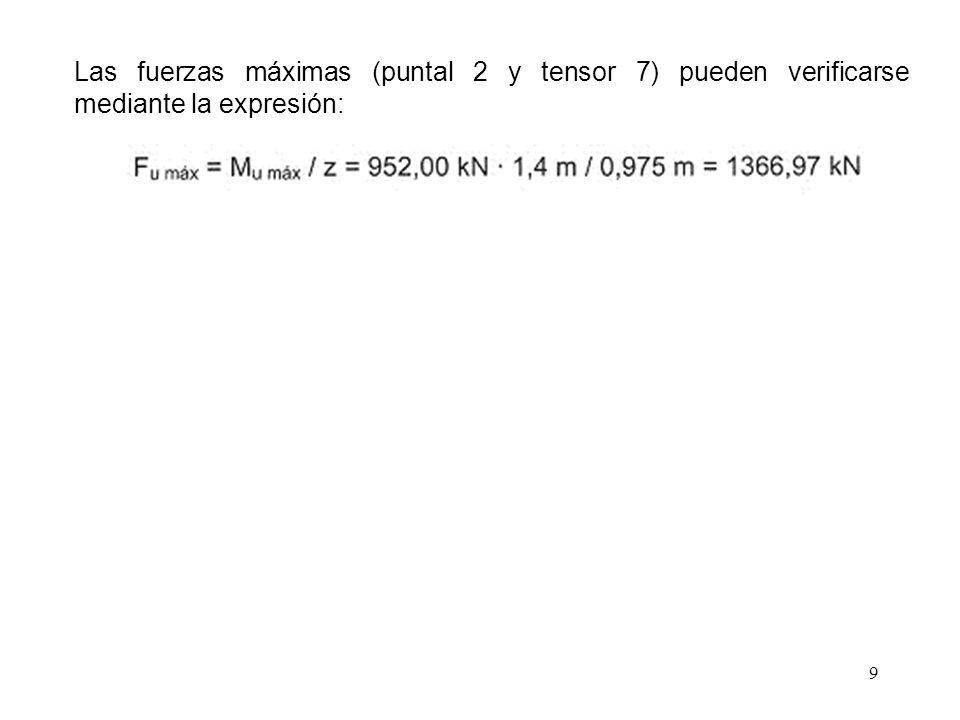 9 Las fuerzas máximas (puntal 2 y tensor 7) pueden verificarse mediante la expresión: