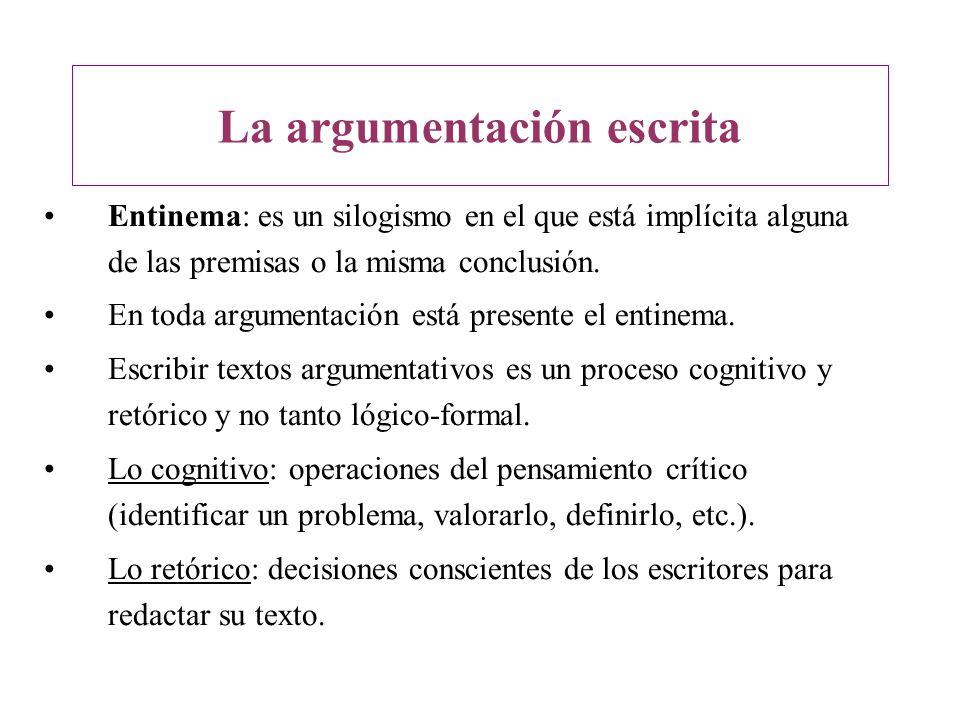 Entinema: es un silogismo en el que está implícita alguna de las premisas o la misma conclusión. En toda argumentación está presente el entinema. Escr