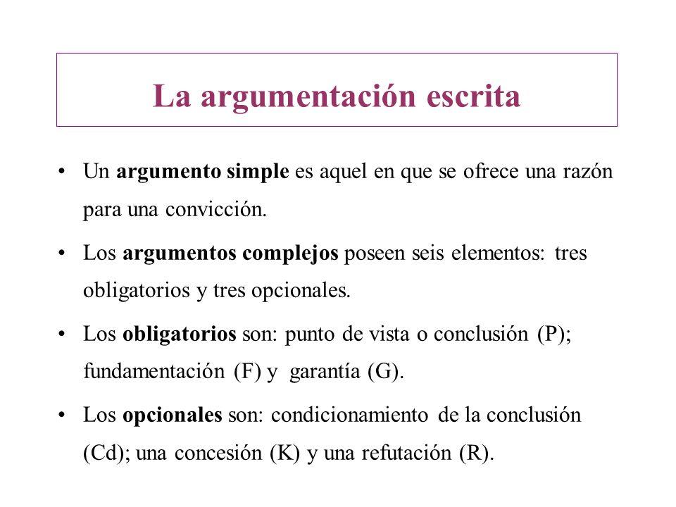 La argumentación escrita Un argumento simple es aquel en que se ofrece una razón para una convicción. Los argumentos complejos poseen seis elementos: