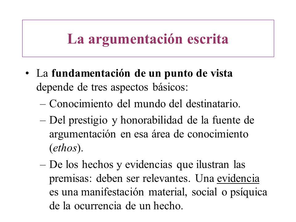 La argumentación escrita La fundamentación de un punto de vista depende de tres aspectos básicos: –Conocimiento del mundo del destinatario. –Del prest