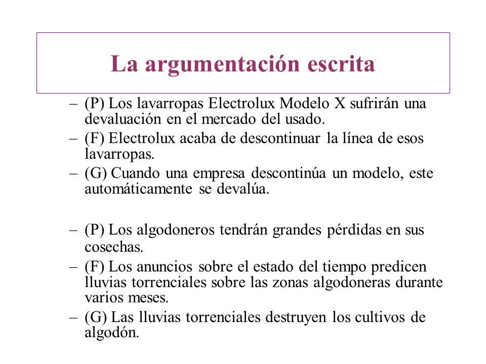 La argumentación escrita –(P) Los lavarropas Electrolux Modelo X sufrirán una devaluación en el mercado del usado. –(F) Electrolux acaba de descontinu