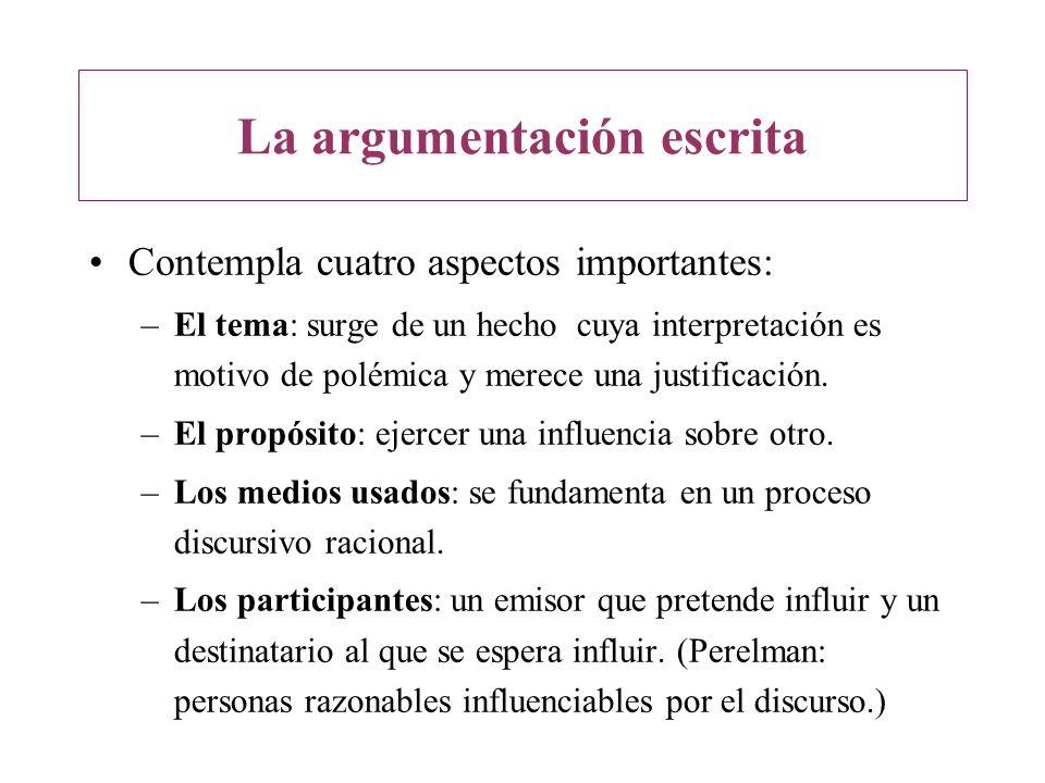 La argumentación escrita Contempla cuatro aspectos importantes: –El tema: surge de un hecho cuya interpretación es motivo de polémica y merece una jus