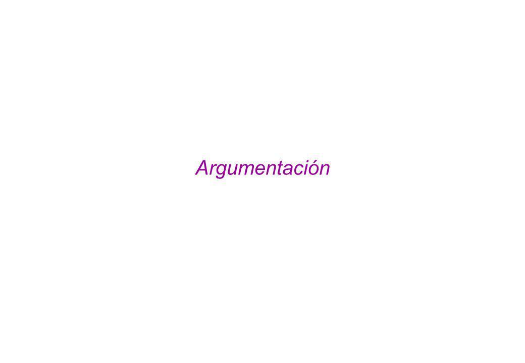 La Argumentación * Consiste en la exposición de razones en una situación comunicativa con el propósito de demostrar algo y de justificar actos, creencias, actitudes y valores.