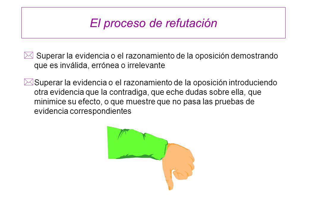 El proceso de refutación * Superar la evidencia o el razonamiento de la oposición demostrando que es inválida, errónea o irrelevante * Superar la evid