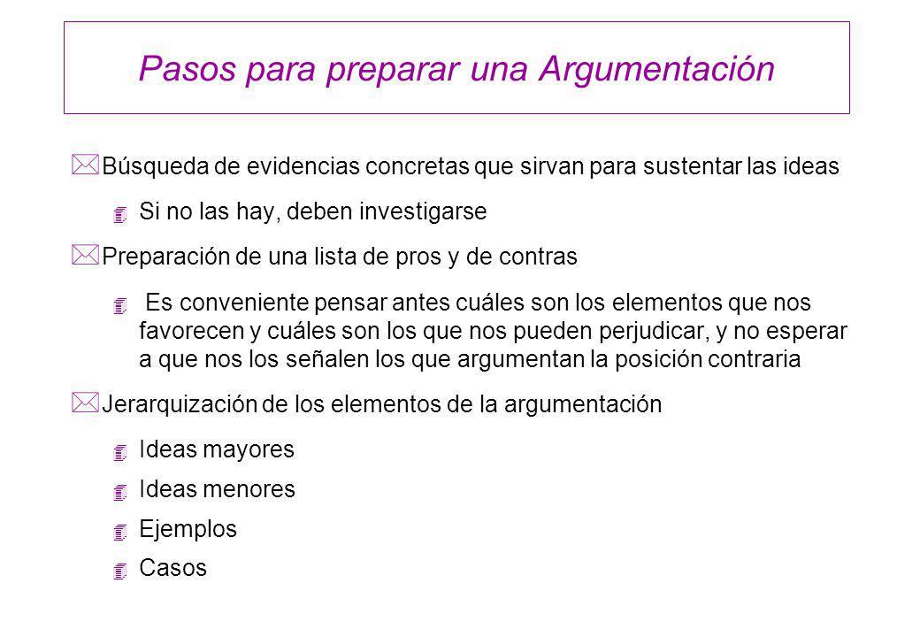 Pasos para preparar una Argumentación * Búsqueda de evidencias concretas que sirvan para sustentar las ideas 4 Si no las hay, deben investigarse * Pre