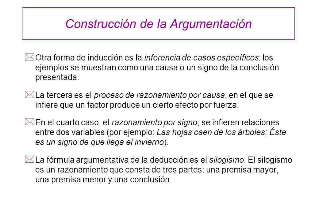 Construcción de la Argumentación * Otra forma de inducción es la inferencia de casos específicos: los ejemplos se muestran como una causa o un signo d
