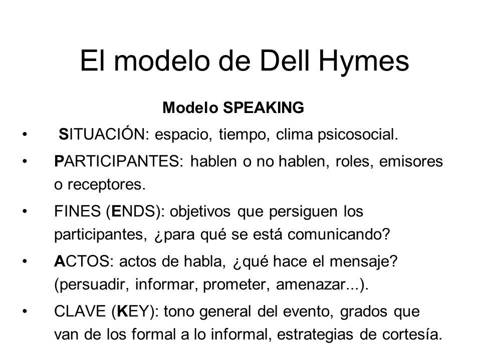 El modelo de Dell Hymes Modelo SPEAKING SITUACIÓN: espacio, tiempo, clima psicosocial. PARTICIPANTES: hablen o no hablen, roles, emisores o receptores