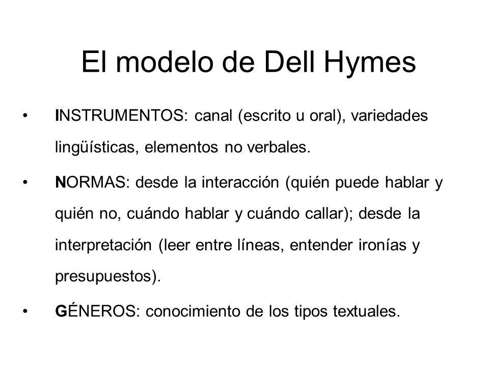 El modelo de Dell Hymes INSTRUMENTOS: canal (escrito u oral), variedades lingüísticas, elementos no verbales. NORMAS: desde la interacción (quién pued