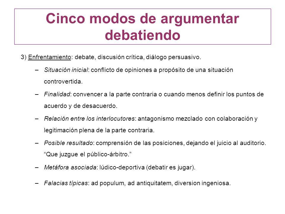 3) Enfrentamiento: debate, discusión crítica, diálogo persuasivo. –Situación inicial: conflicto de opiniones a propósito de una situación controvertid
