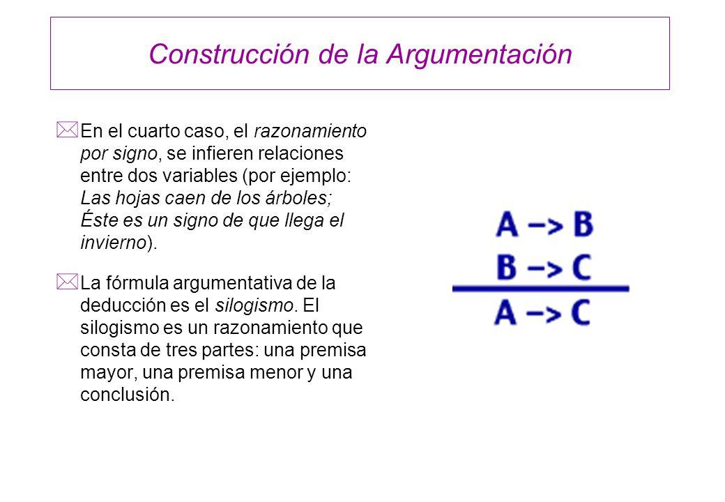 Construcción de la Argumentación * En el cuarto caso, el razonamiento por signo, se infieren relaciones entre dos variables (por ejemplo: Las hojas ca