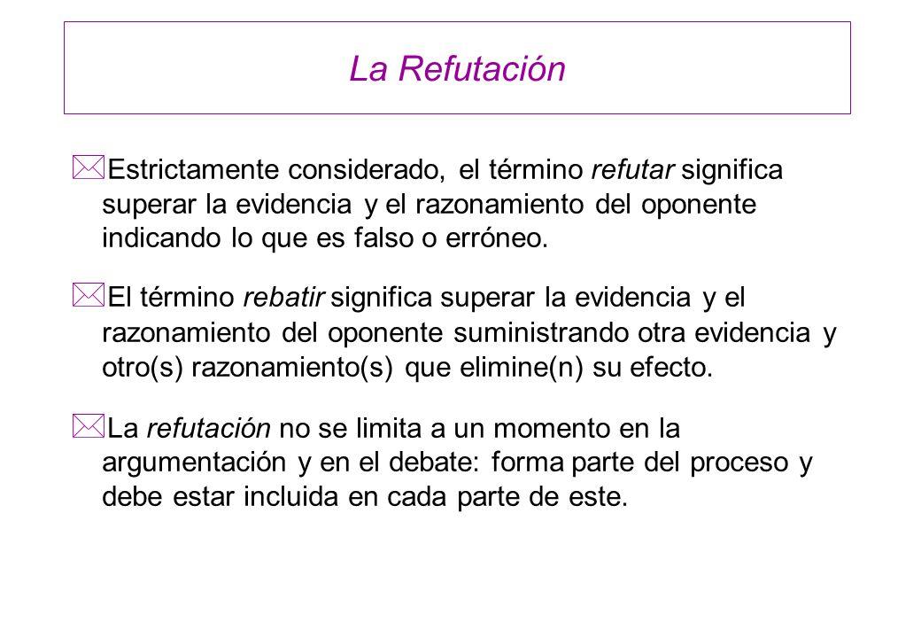 La Refutación * Estrictamente considerado, el término refutar significa superar la evidencia y el razonamiento del oponente indicando lo que es falso
