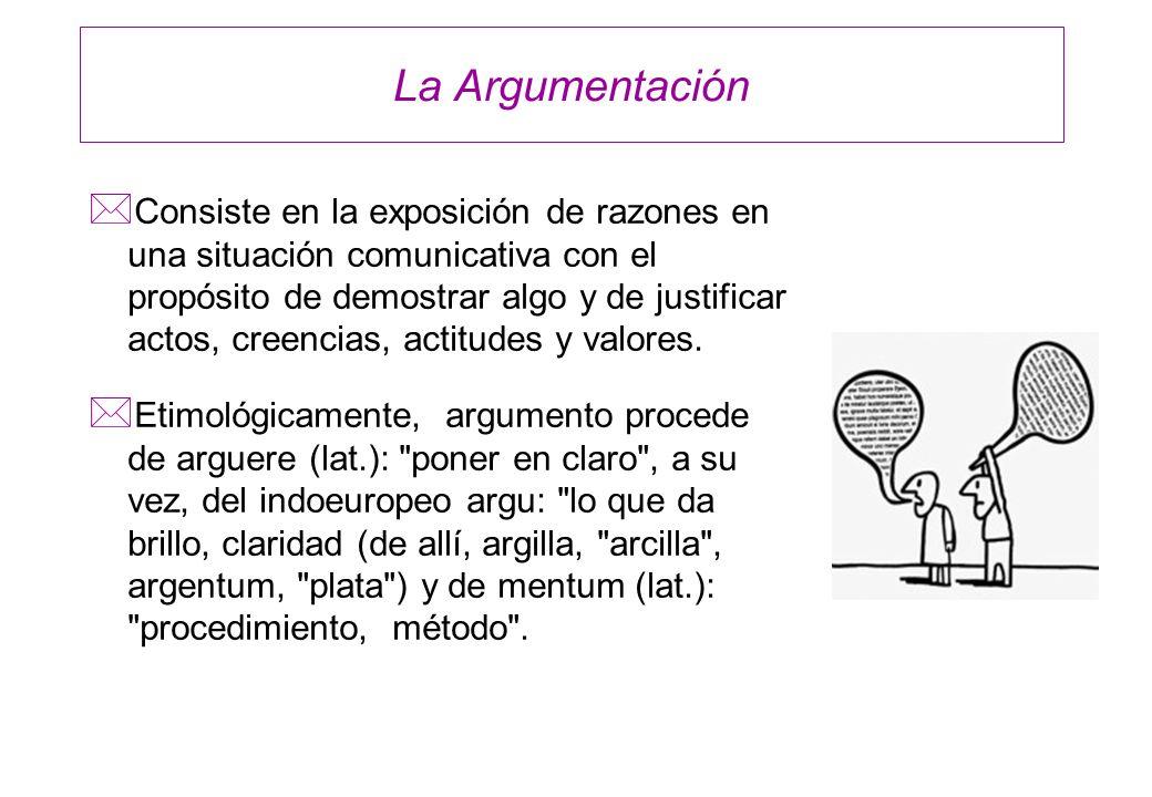 La Argumentación * Consiste en la exposición de razones en una situación comunicativa con el propósito de demostrar algo y de justificar actos, creenc