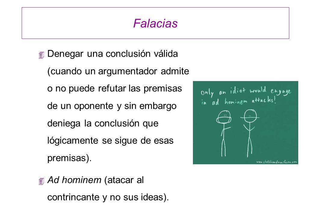 Falacias 4 Denegar una conclusión válida (cuando un argumentador admite o no puede refutar las premisas de un oponente y sin embargo deniega la conclu