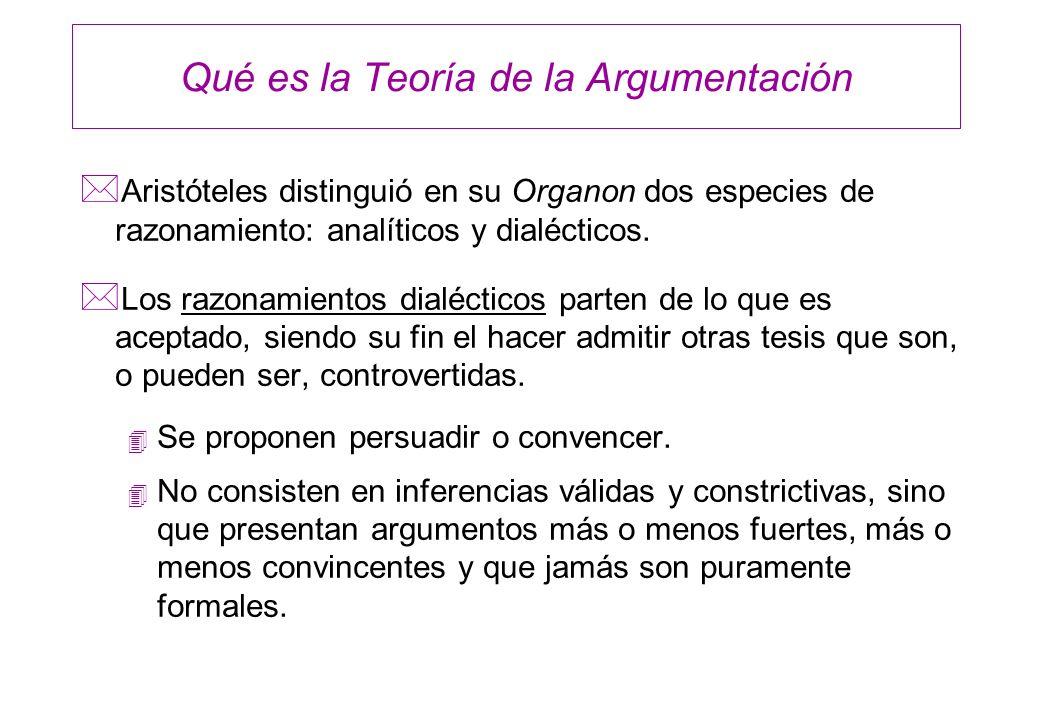 Qué es la Teoría de la Argumentación * Aristóteles distinguió en su Organon dos especies de razonamiento: analíticos y dialécticos. * Los razonamiento
