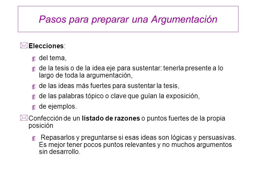 Pasos para preparar una Argumentación * Elecciones: 4 del tema, 4 de la tesis o de la idea eje para sustentar: tenerla presente a lo largo de toda la