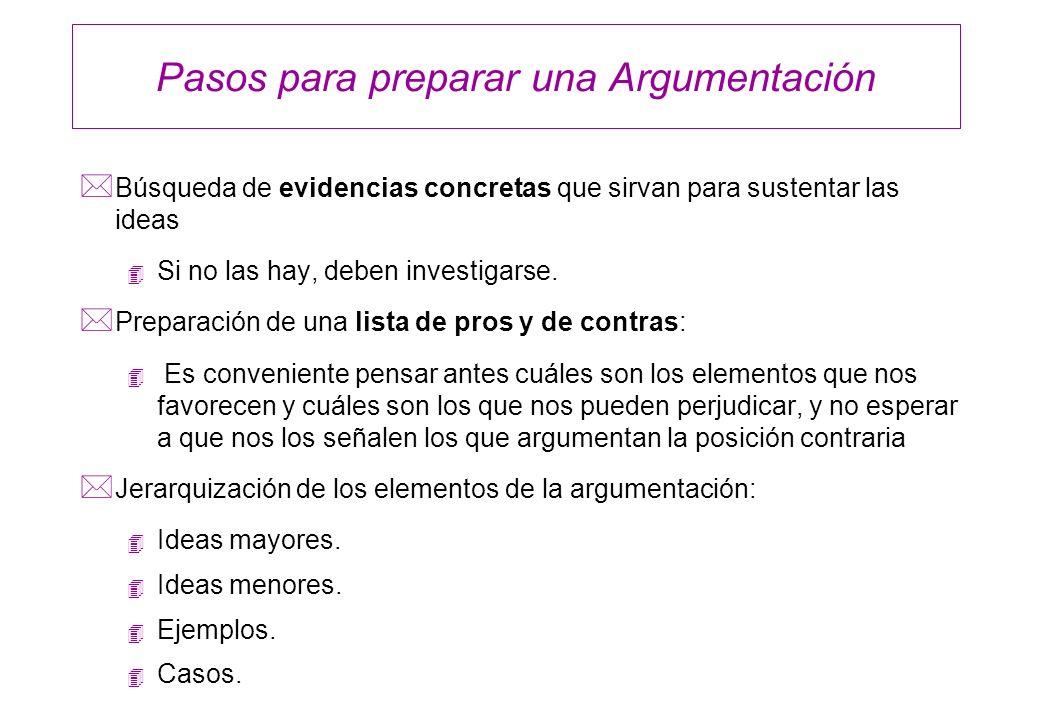Pasos para preparar una Argumentación * Búsqueda de evidencias concretas que sirvan para sustentar las ideas 4 Si no las hay, deben investigarse. * Pr