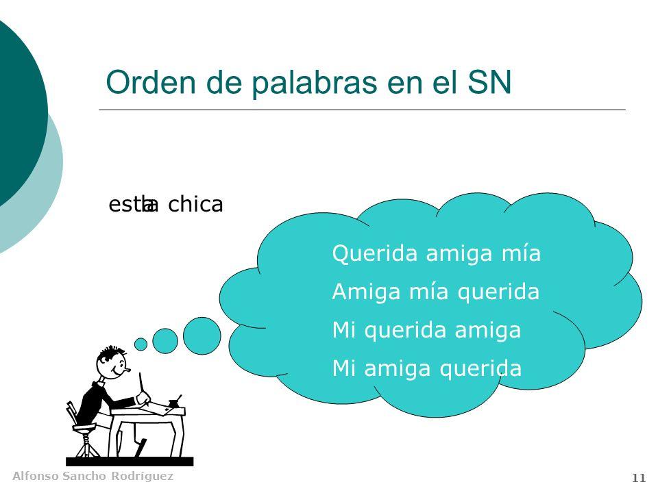 Alfonso Sancho Rodríguez 10 Estructura del SN Determinante/s (Det) Núcleo (N)Adyacente/s (Ady) Sintagma nominal (SN) Artículo Indefinidos Demostrativo