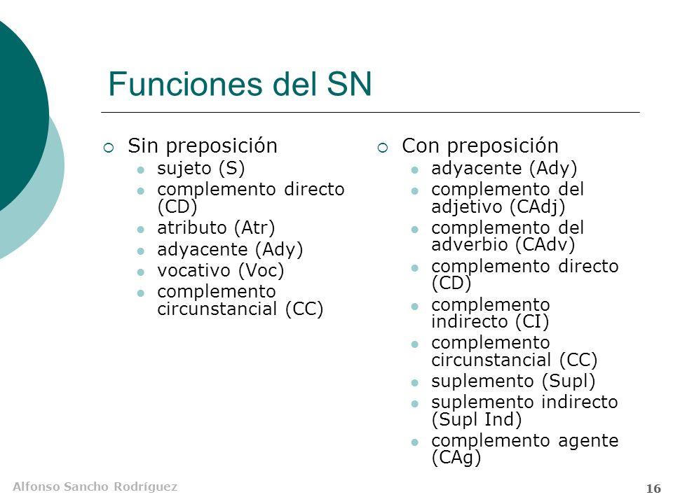 Alfonso Sancho Rodríguez 15 Funciones del SN Su función principal es la de sujeto, pero puede desempeñar otras muchas funciones, solo o precedido de preposición.