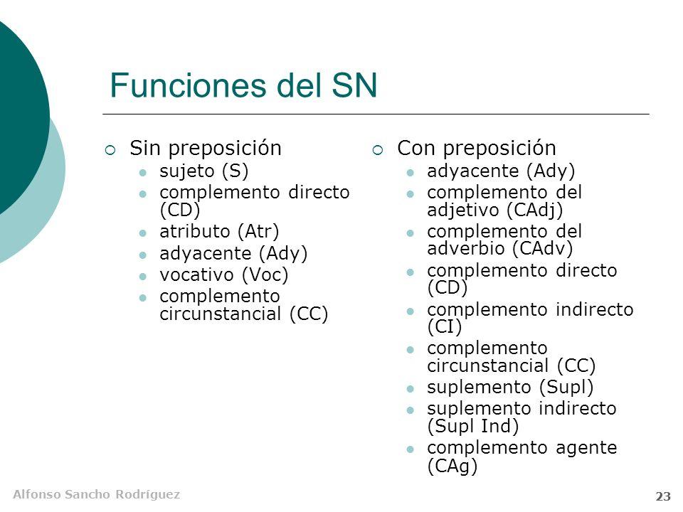 Alfonso Sancho Rodríguez 22 Complemento circunstancial Esta mañaname he levantado a las siete. SN CC O SV P