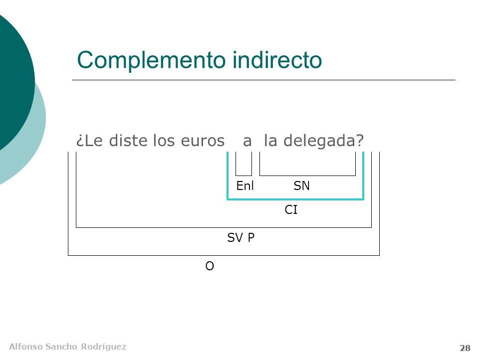 Alfonso Sancho Rodríguez 27 Complemento directo Algunos odian CD O SV P a sus profesores. SNEnl