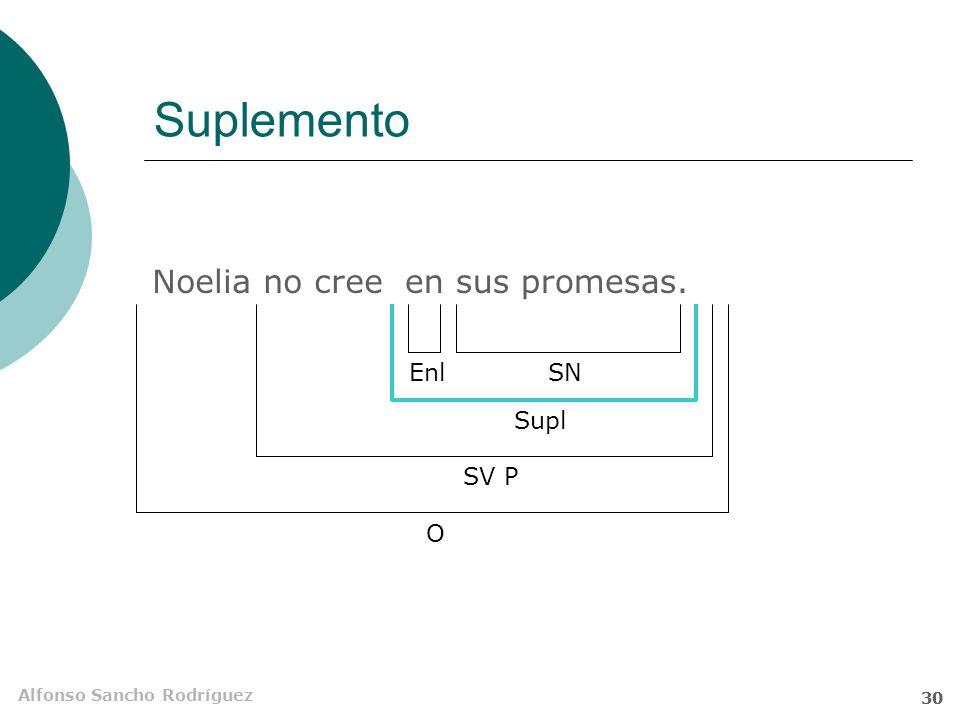 Alfonso Sancho Rodríguez 29 Complemento circunstancial En esta clase CC O SV P pasan cosas raras. SNEnl