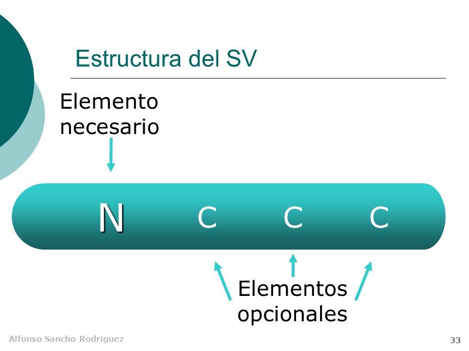 Alfonso Sancho Rodríguez 32 El sintagma verbal El sintagma verbal (SV) está constituido por un verbo o una expresión compleja que funciona como tal y unos complementos que, en su conjunto, desempeñan la función de predicado (P) en la oración.