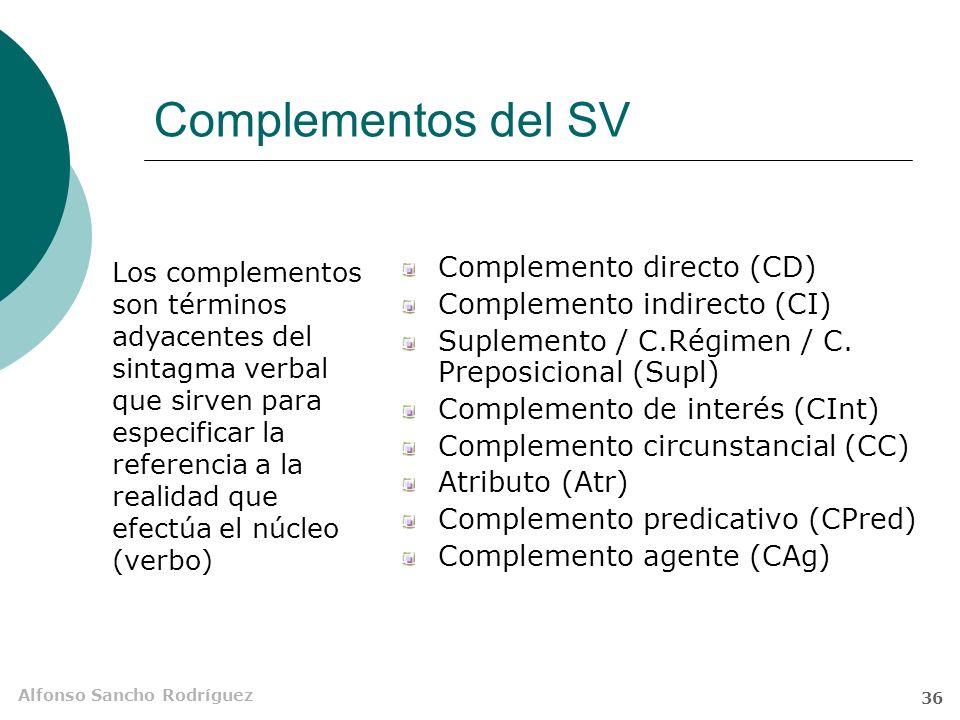 Alfonso Sancho Rodríguez 35 Estructura de los complementos Quieroagua.