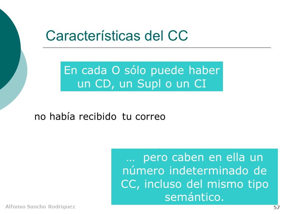 Alfonso Sancho Rodríguez 56 Características del CC El CC es el complemento que goza de mayor libertad de posición en la O Tengoyagana de comer Beatriz