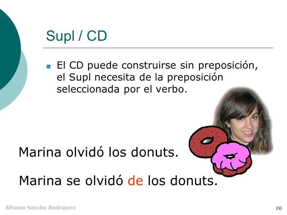 Alfonso Sancho Rodríguez 69 Supl / CD A diferencia del CD, no exige un pronombre pleonástico cuando se antepone al verbo. Borja besaba a Carolina con