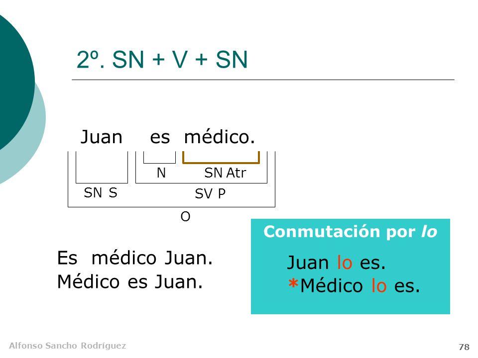 Alfonso Sancho Rodríguez 77 1º. SN + V + SAdj (o SAdv) Marta estuvo enferma. SN SAdj SV P O N S Atr Marta ya está buena. SN SAdj SV P O N S AtrCC