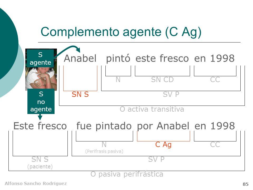 Alfonso Sancho Rodríguez 84 El CAg es poco frecuente El hablante opta por una estructura pasiva para focalizar la atención sobre el objeto, obviando e
