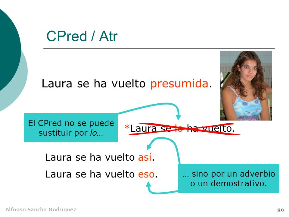 Alfonso Sancho Rodríguez 88 Complemento predicativo (CPred) Aparece sólo en oraciones predicativas.