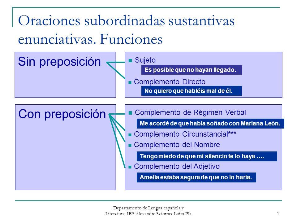 Departamento de Lengua española y Literatura. IES Alexandre Satorras. Luisa Pla 1 Oraciones subordinadas sustantivas enunciativas. Funciones Sin prepo