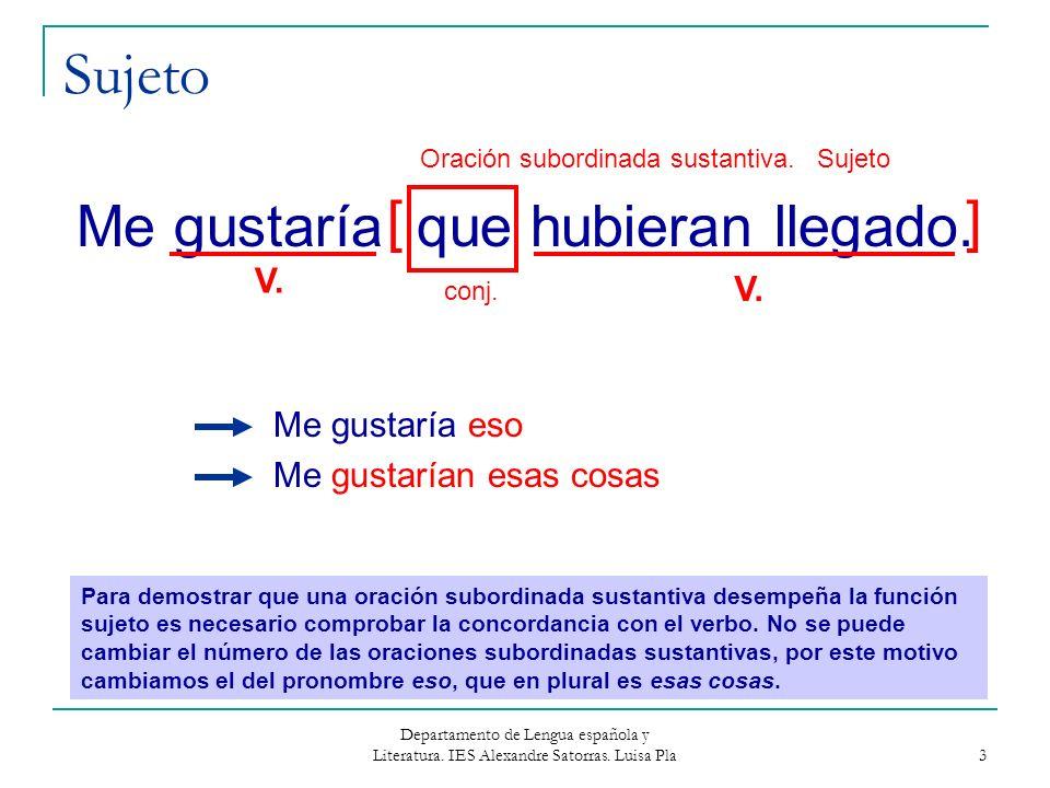 Departamento de Lengua española y Literatura. IES Alexandre Satorras. Luisa Pla 3 Sujeto Me gustaría que hubieran llegado. Me gustaría eso Me gustaría