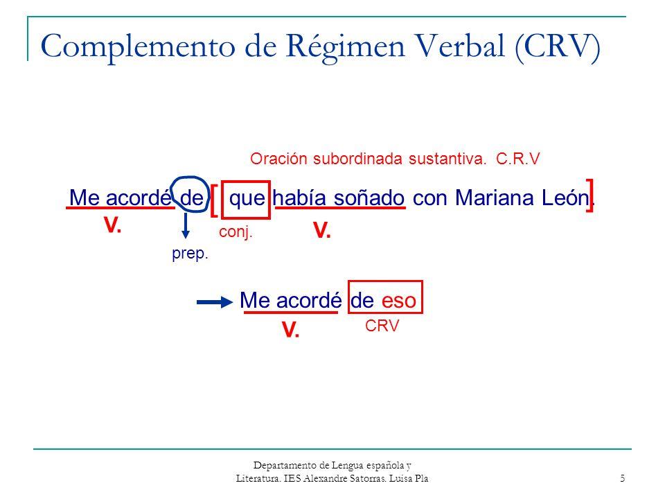Departamento de Lengua española y Literatura. IES Alexandre Satorras. Luisa Pla 5 Complemento de Régimen Verbal (CRV) Me acordé de que había soñado co