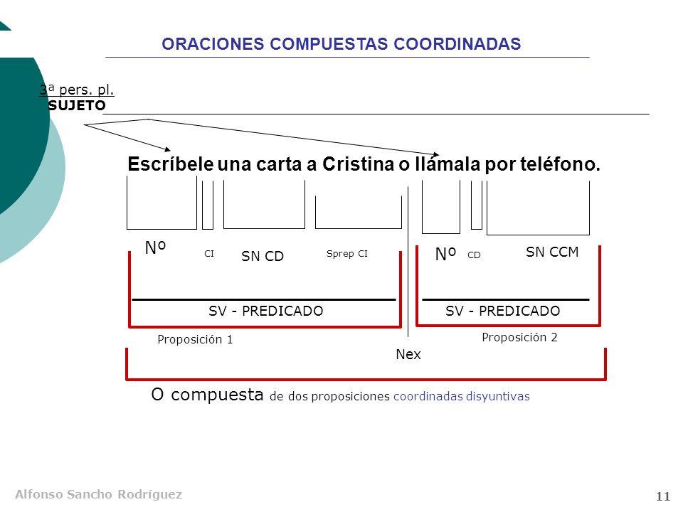 Alfonso Sancho Rodríguez 10 Algunos trabajan mucho, otros no hacen nada. Nº Sn CD Proposición 1 Proposición 2 O compuesta de dos proposiciones coordin
