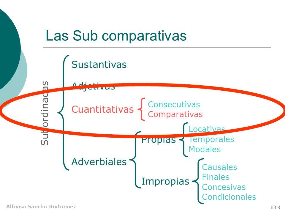 Alfonso Sancho Rodríguez 112 Construcciones comparativas Están más próximas a las subordinadas adjetivas que a las adverbiales. Siempre desempeñan la