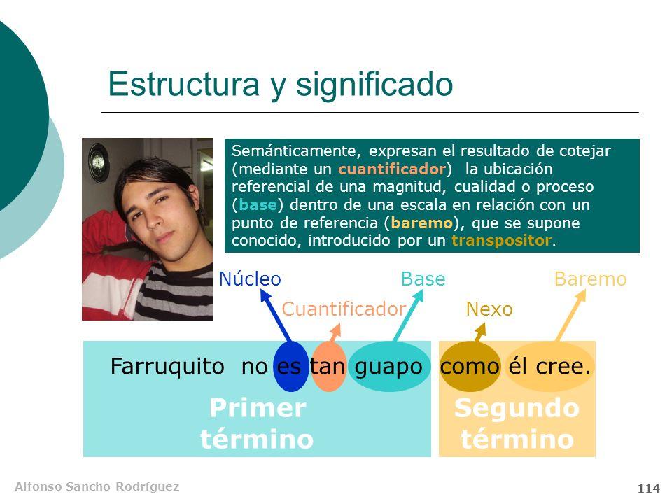 Alfonso Sancho Rodríguez 113 Las Sub comparativas Sustantivas Adjetivas Adverbiales Subordinadas Propias Impropias Locativas Temporales Modales Causal