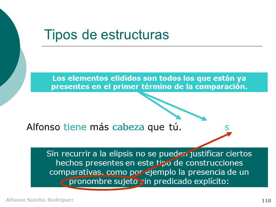 Alfonso Sancho Rodríguez 117 Tipos de estructuras Fátima tiene ropa más bonita que cara. O SN S SV P NSN CD N simple SAdj Ady Construcción Comparativa