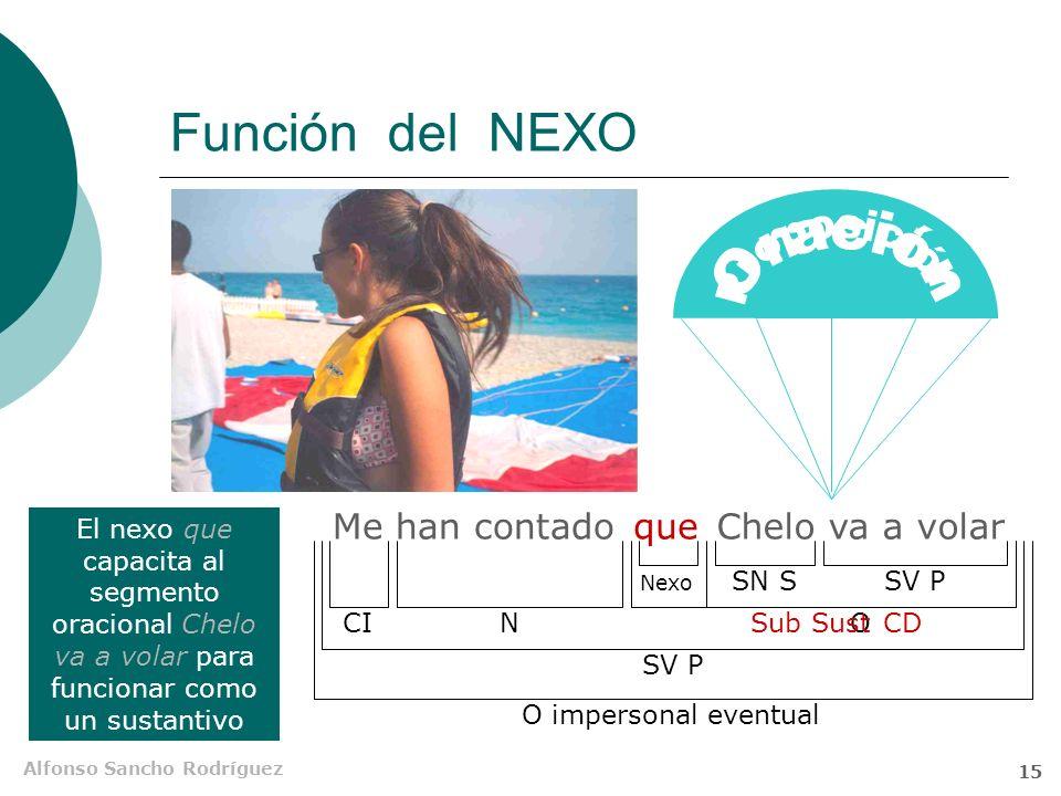 Alfonso Sancho Rodríguez 14 Subordinadas sustantivas Las subordinadas sustantivas son segmentos de carácter oracional que aparecen transpuestos o capa