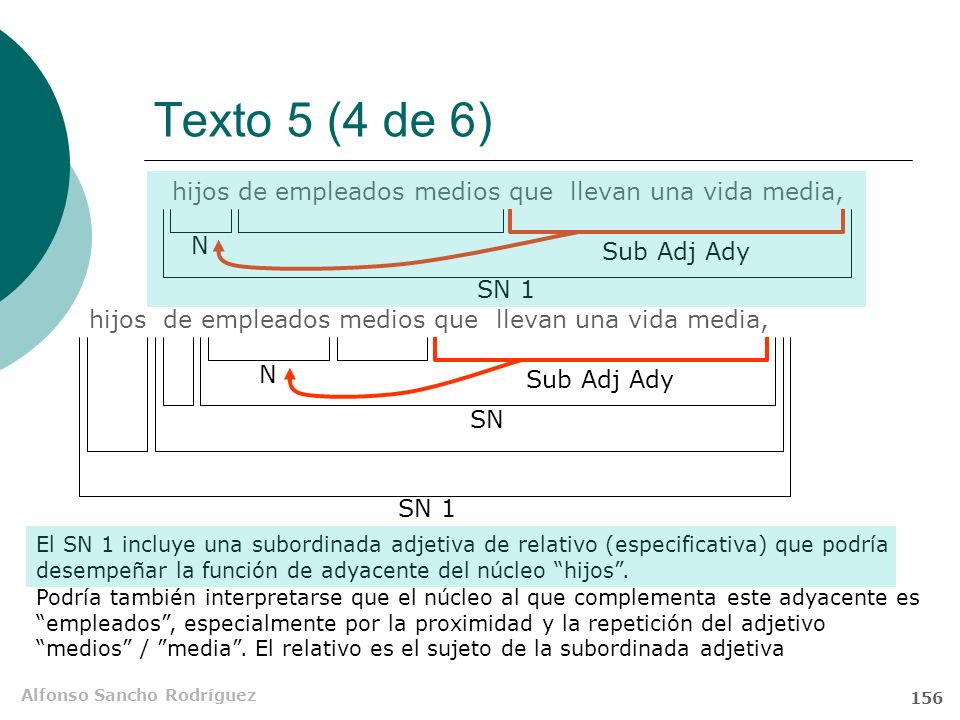 Alfonso Sancho Rodríguez 155 Texto 5 (3 de 6) Son, en su mayoría,hijos de empleados medios que llevan una vida media, telespectadores de programas med