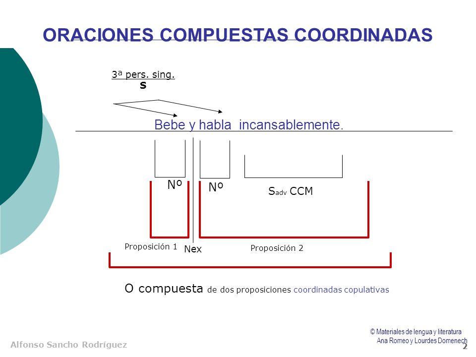 Alfonso Sancho Rodríguez 1 LA ORACIÓN COMPUESTA - COORDINADAS - YUXTAPUESTAS - SUBORDINADAS