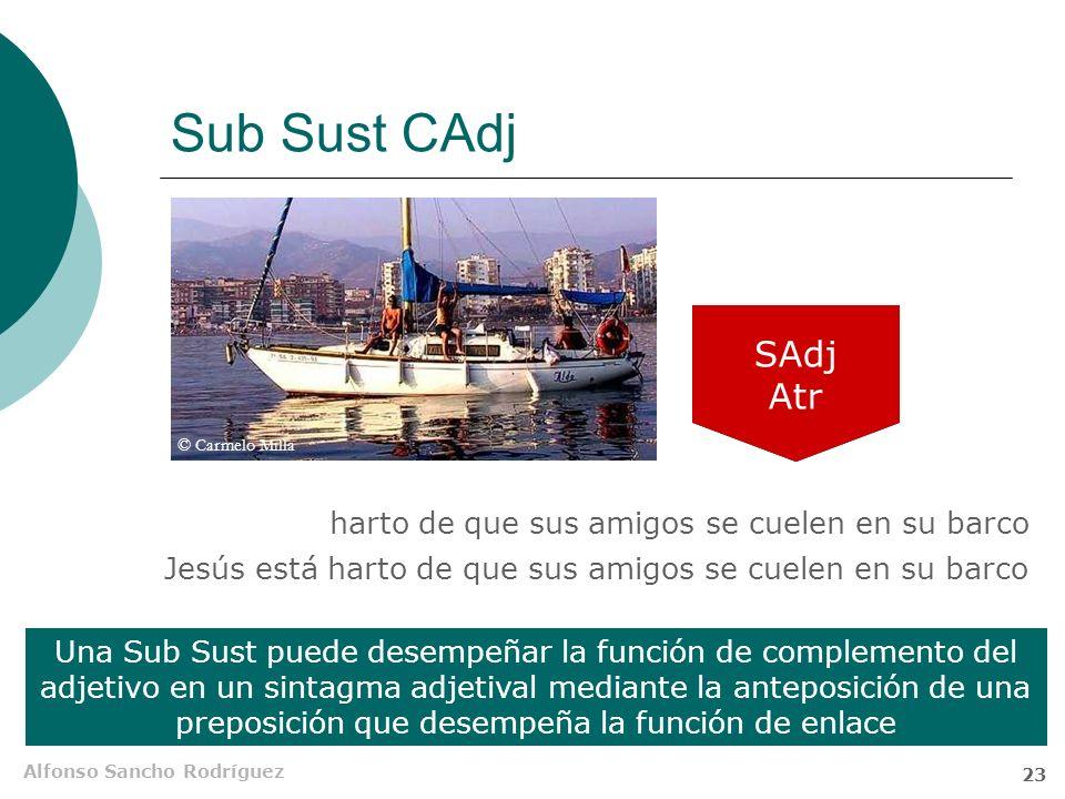 Alfonso Sancho Rodríguez 22 Sub Sust Ady La idea de que te traslades a París me parece estupenda Mediante preposición las subordinadas sustantivas tam