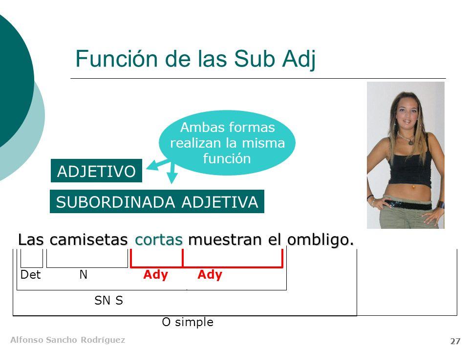 Alfonso Sancho Rodríguez 26 Subordinadas adjetivas Las subordinadas adjetivas son segmentos de carácter oracional que aparecen traspuestos a la funció
