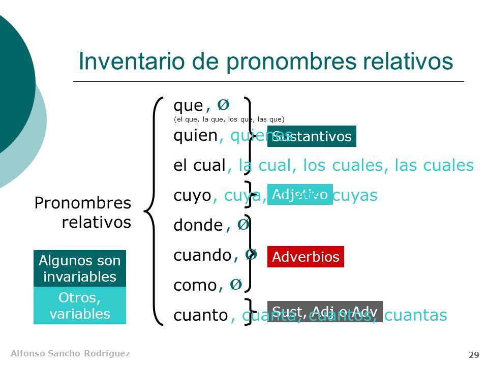 Alfonso Sancho Rodríguez 28 Funciones del pronombre relativo Pronombre relativo Representa a otro elemento dentro del segmento que encabeza. Como sust
