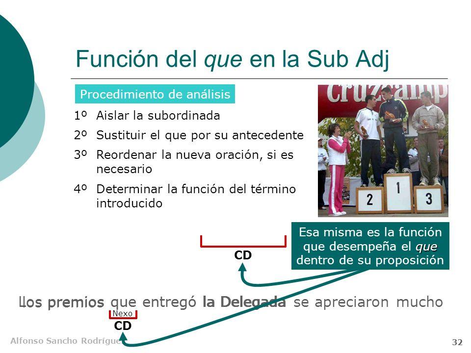 Alfonso Sancho Rodríguez 31 El relativo que Es invariable, de ahí la primera dificultad para su análisis Según su función, puede aparecer sin preposic