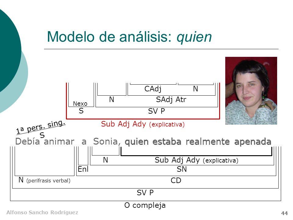 Alfonso Sancho Rodríguez 43 Modelo de análisis: que El libroque leí este veranome pareció interesante O compleja SN SSV P NDet Sub Adj AdyCINAtr que l