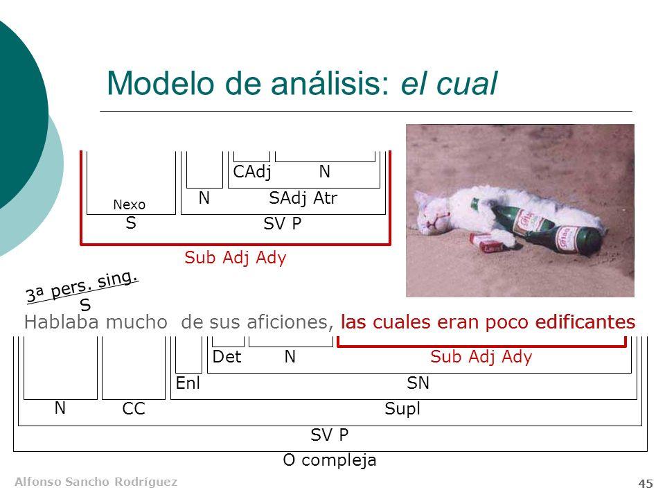 Alfonso Sancho Rodríguez 44 Modelo de análisis: quien Debía animar a Sonia, quien estaba realmente apenada quien estaba realmente apenada 1ª pers. sin