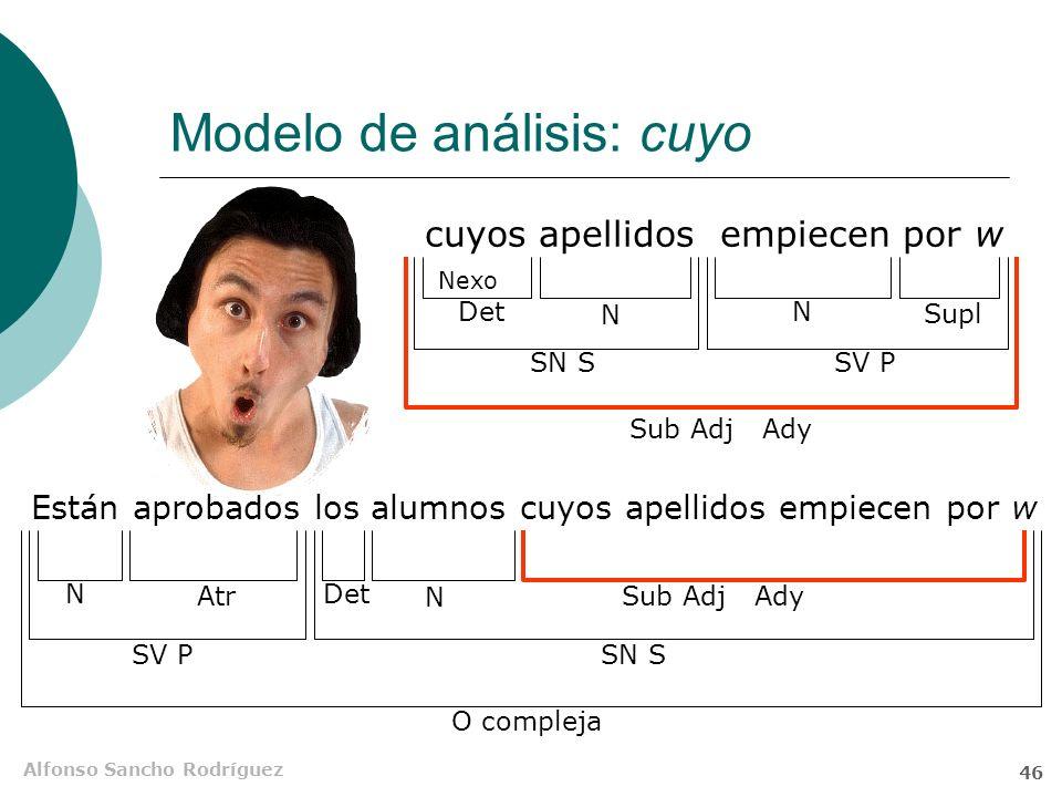 Alfonso Sancho Rodríguez 45 Modelo de análisis: el cual Hablaba mucho de sus aficiones, las cuales eran poco edificantes O compleja 3ª pers. sing. S S
